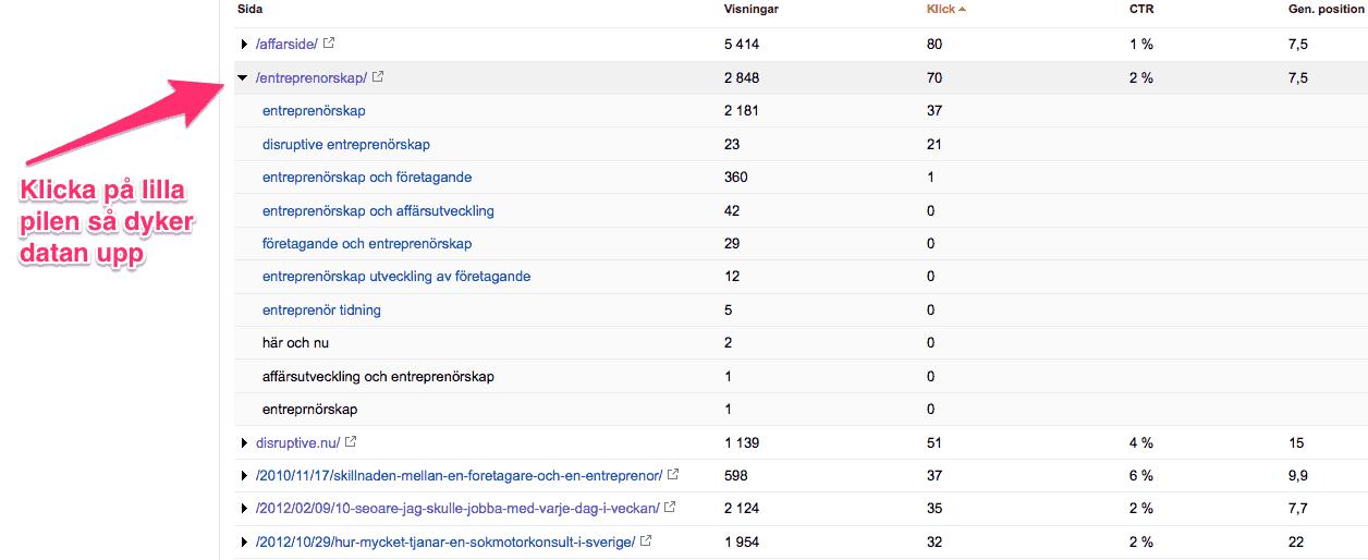 Google webmaster tools sökord
