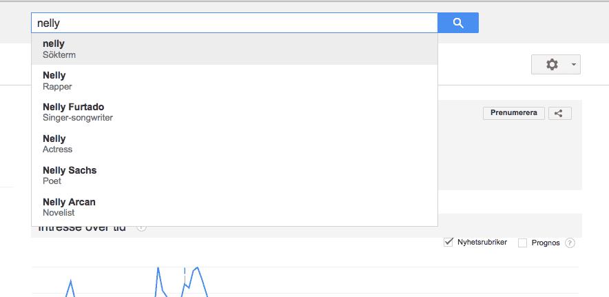 Google kan skilja på sökningarnas syfte, trots att de är lika