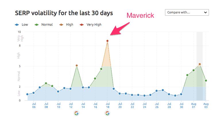 Google uppdatering 2019-08-02